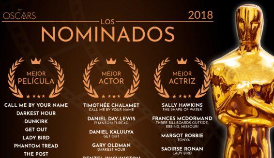 Lista de nominados de los Premios Oscar 2018